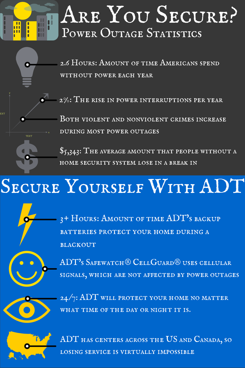 Power Outage ADT Infographic