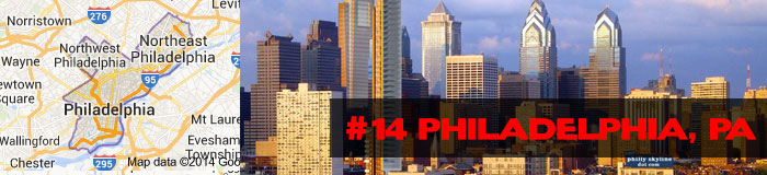 philadelphia-dangerous-cities
